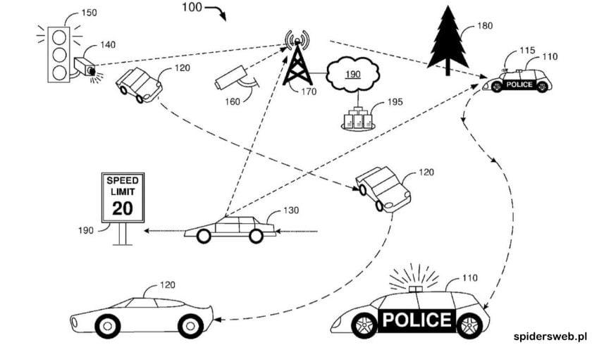 autonomous-police