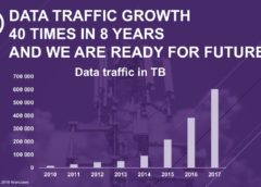 play-data-traffic