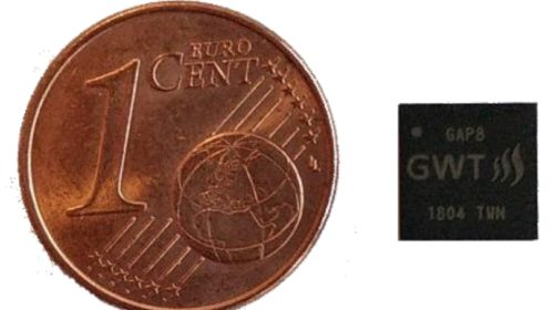 Test wydajności GAP8 i ARM M7 dla wbudowanych splotowych sieci neuronowych (CNN)